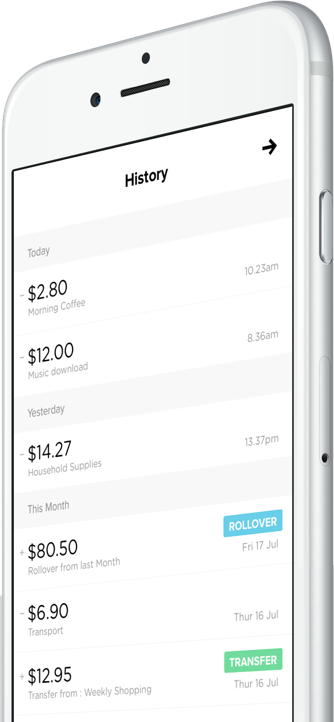 an iPhone app for checking my money and finances