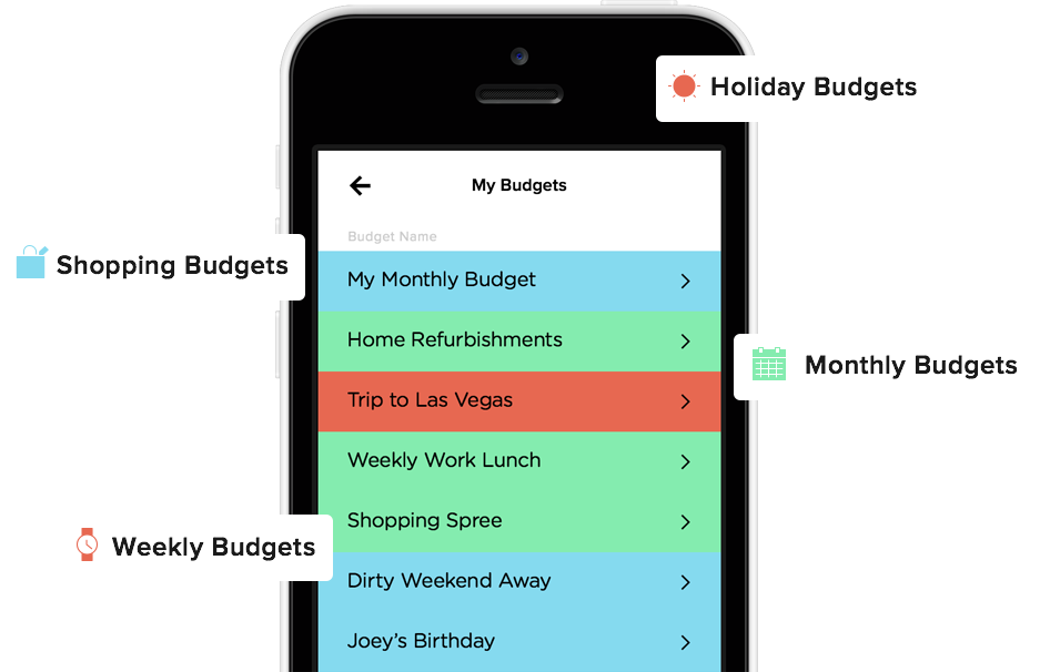 Tracking your personal finances and creating budgets has never been simpler