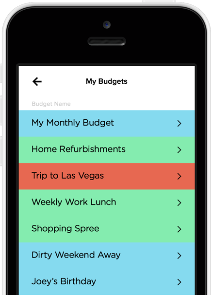 Tracking your money and personal finances has never been simpler